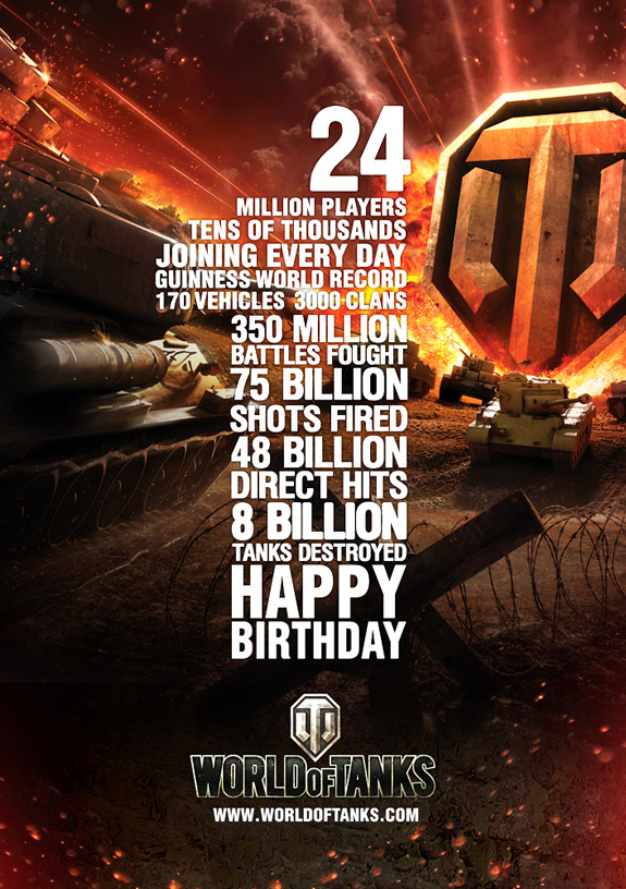 World of Tanks one-year anniversary trailer and data graphic (WoT, Wargaming.net)