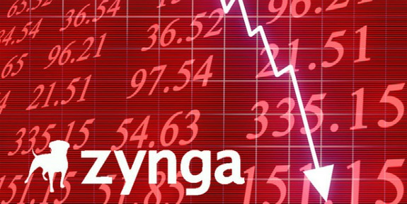 Zynga insider tarading lawsuit filed