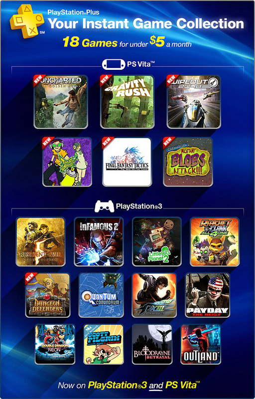 Ps Vita All Games : Game news playstation plus comes to ps vita next week