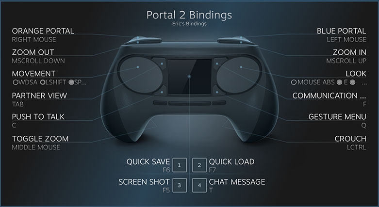 Weighing In On The Steam Controller